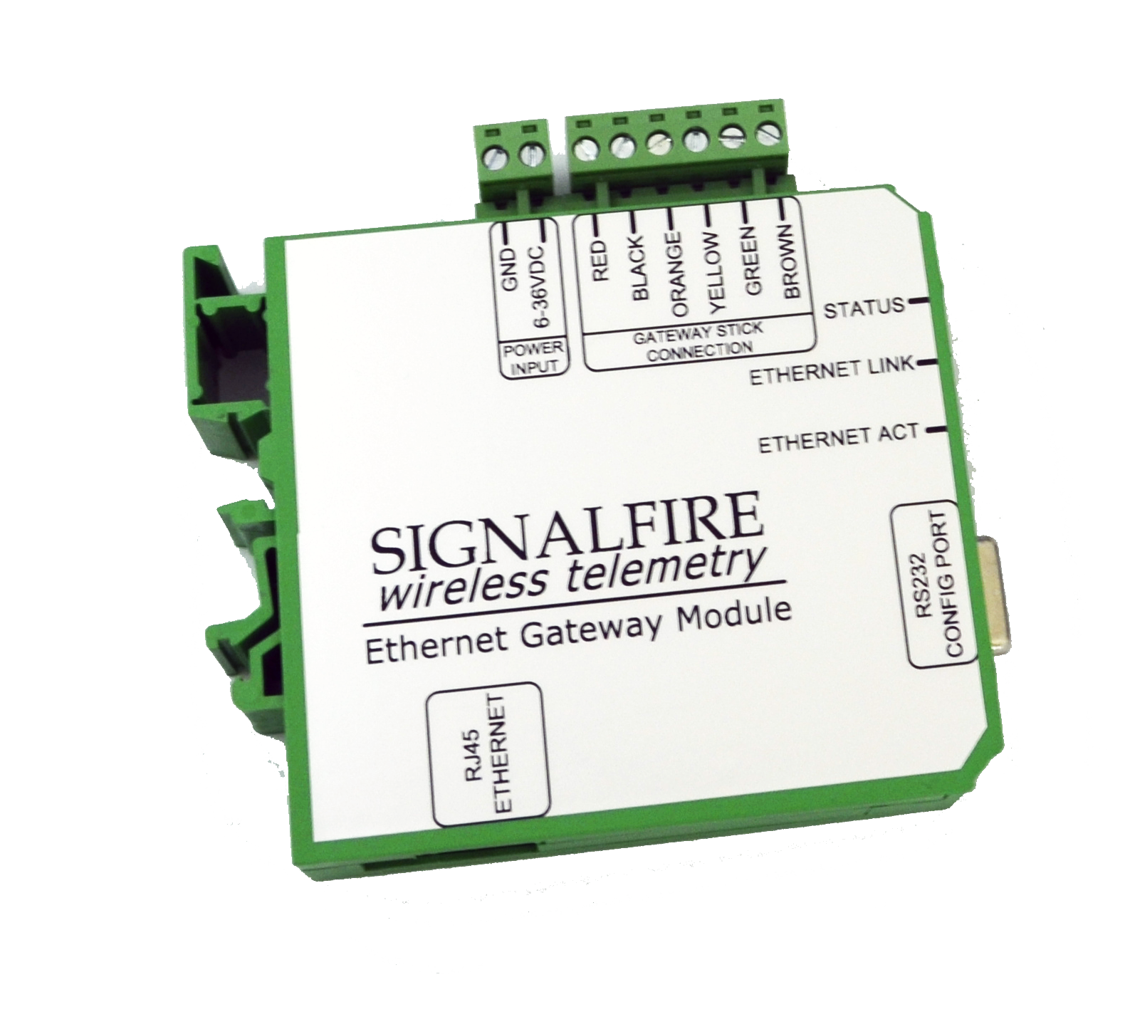 Ethernet Interface Module