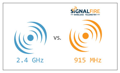 Determining the Best Wireless Frequency for Your Remote Monitoring and Control System