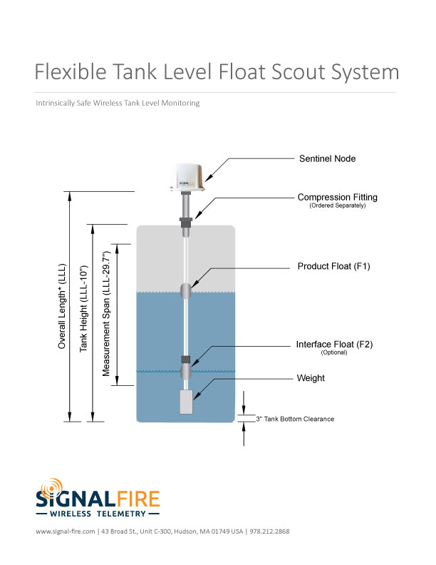 Wireless Tank Level Float Scout System For Remote Monitoring